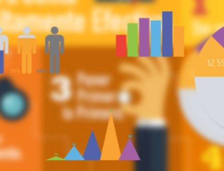 ¿Sabes cuáles son los tipos de infografía?