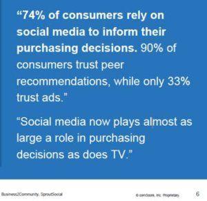 Redes sociales el mejor amigo del contenido | WeAreContent
