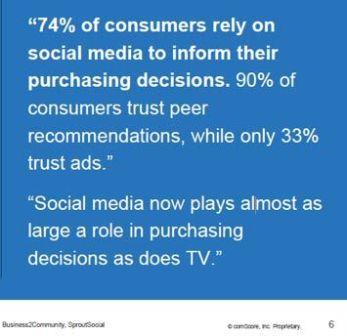 Las redes sociales se han convertido en fuertes influenciadoras en las decisiones de compra de las personas.