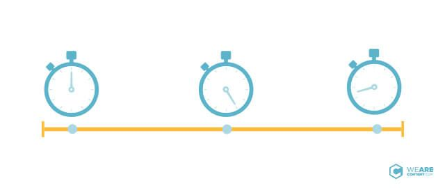 La importancia de saber manejar tu tiempo