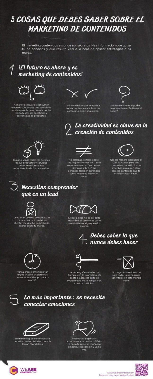 Todo sobre marketing de contenidos en 5 pasos | WeAreContent