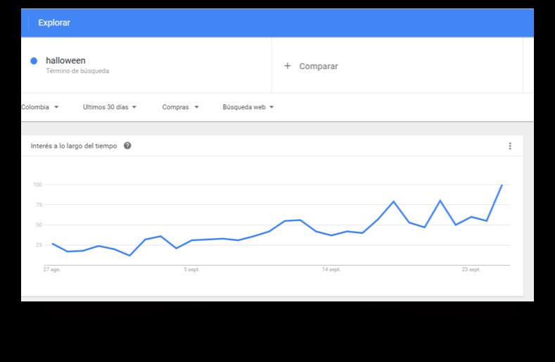 google-trends-01-min