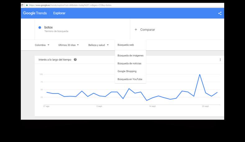 google-trends-1-min