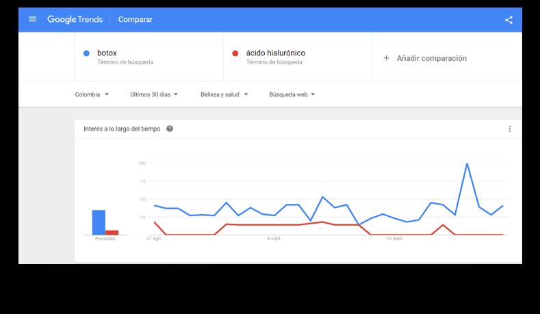google-trends-6-min