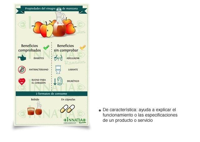 Tipos de Infografía: Infografia de características