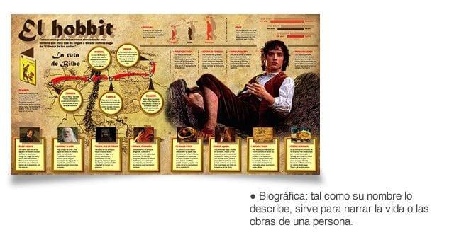 Tipos de Infografía: Infografia Biográfica