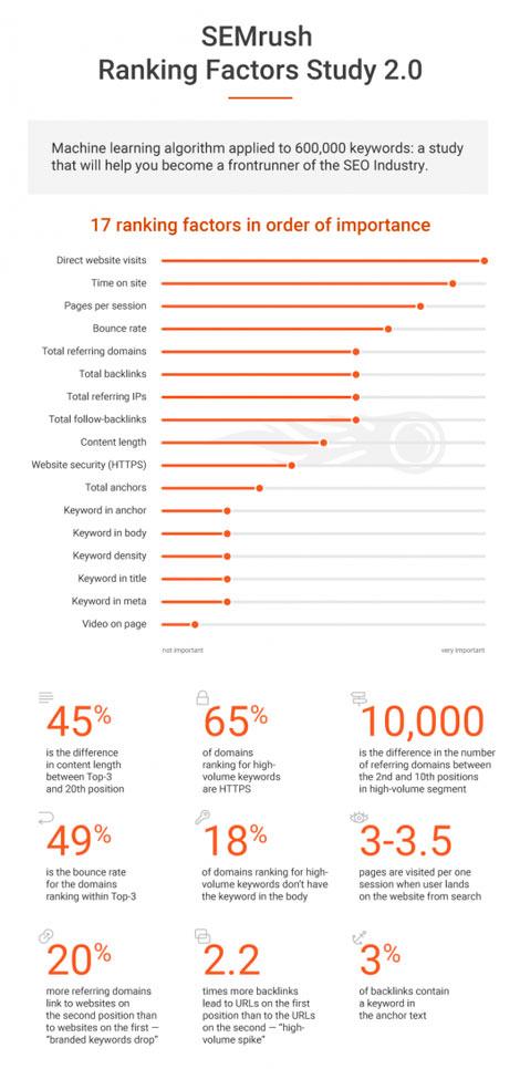 Qué es el content marketing y ejemplos de algunas empresas